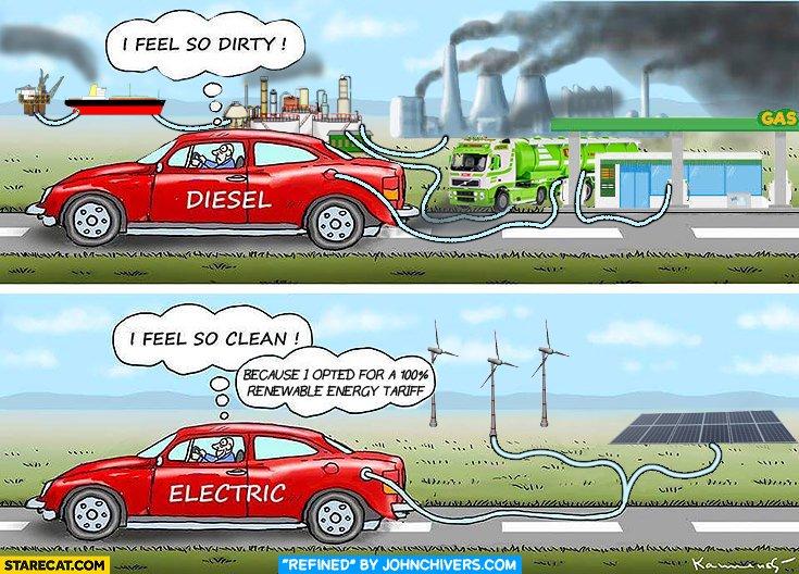 Renewable emissions